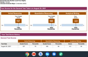 Past GRE Score Reports-C-322