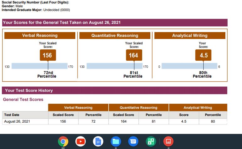 Past GRE Score Reports-MAS-320